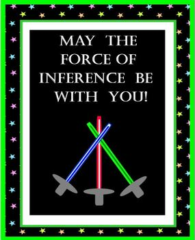 Let The Force of Inferences Be With You  Intermediate Lesson