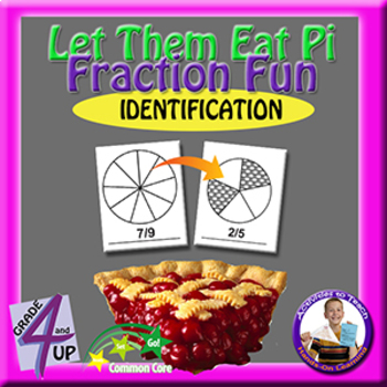 Let Them Eat Pi Fraction Fun - Identification Practice