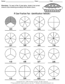 Let Them Eat Pi Fraction Fun - Identification Practice