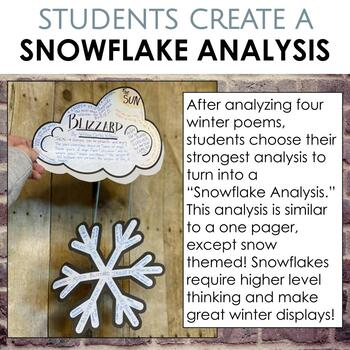 Let it Snow: Winter Poetry Analysis for Secondary ELA