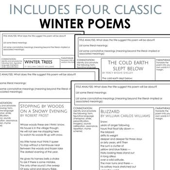 Poetry Analysis Worksheets for Secondary ELA