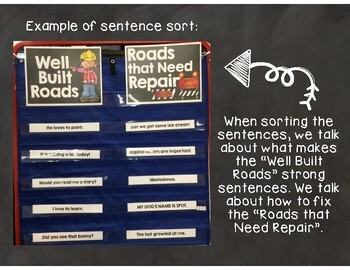Let's Build a Sentence! Anchor Chart, Sentence Sort, and Writing Extension