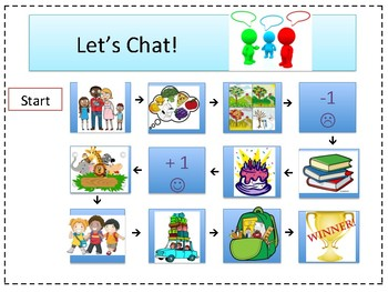 Let's Chat Board Game - Picture Version