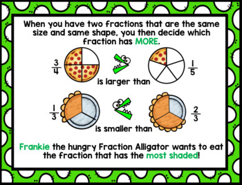 Comparing Fractions PowerPoint, Student Booklet, and Story Book