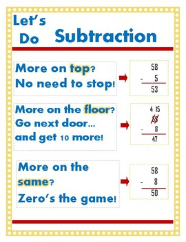 Let's Do Subtraction