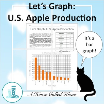 Let's Graph: U.S. Apple Production