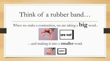 Let's Learn About Contractions (Powerpoint)