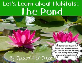 Let's Learn About Habitats: The Pond