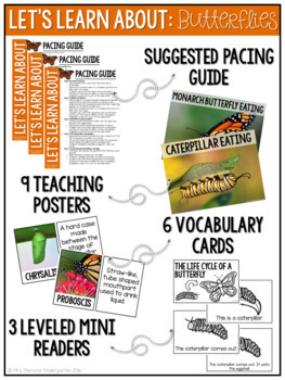 Life Cycle Nonfiction Science & ELA Unit {Bundle}