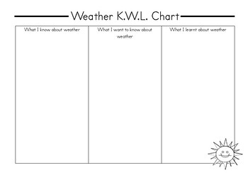 Let's Learn About Weather Unit of Work