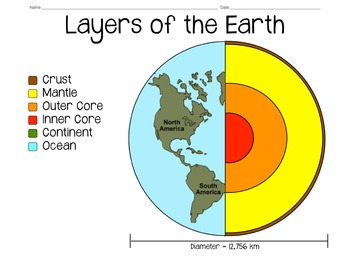 Let's Map: Layers of the Earth by A House Called Home | TpT