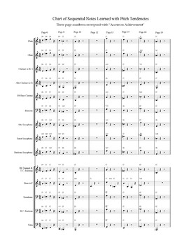Let's Play In Tune  Conductor