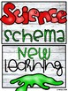 Let's Play Science Lab!