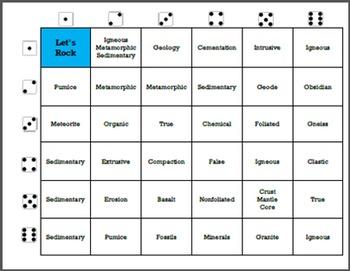 Let's Rock: Science Shake Trivia Game or Time Filler