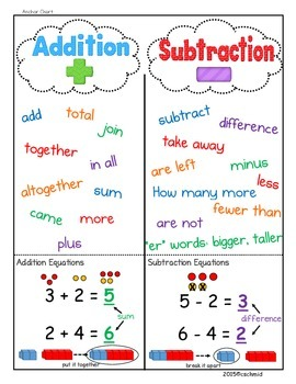 Let's Solve Word Problems: Addition within 20
