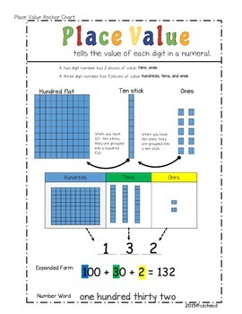 Let's Solve Word Problems: Using Place Value