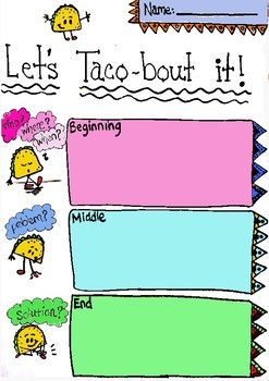 Let's Taco Bout It: Beginning, Middle and End