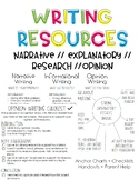 All About Writing: Anchor Charts, Handouts, Checklists + Parent Help Newsletter!