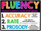 Let's Teach Fluency! How to teach fluency prosody, lessons, posters, and more!