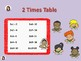 Let's review Times Table TASK CARDS and POSTERS