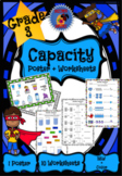 3rd Grade Capacity Poster + 10 Worksheets