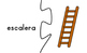 Letra E Index Card Vocabulary Puzzles (Rompecabezas)