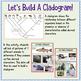 Cladogram Activity: Classification, Taxonomy, Cladistics