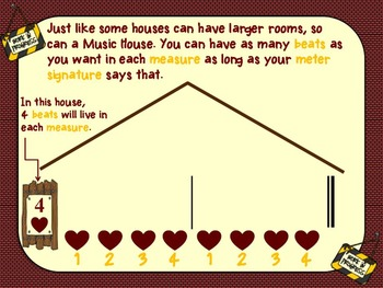 A Lesson in Meter - Let's Build a Music House