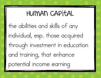 Let's Buy a Farm Financial Literacy for 3rd Grade Vocabulary Posters