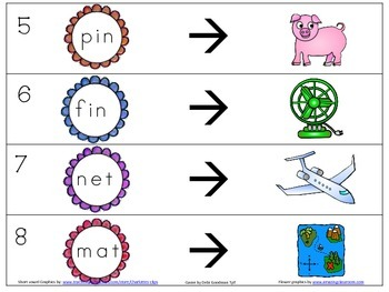 Let's Change One Letter to Make New CVC Words! Read the Room or Center Activity