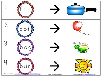 Let's Change One Letter to Make New CVC Words! Read the Ro