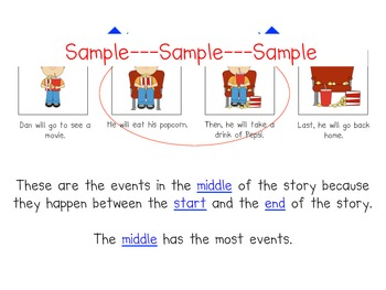 RL.1.3 Common Core - Let's Describe Events!