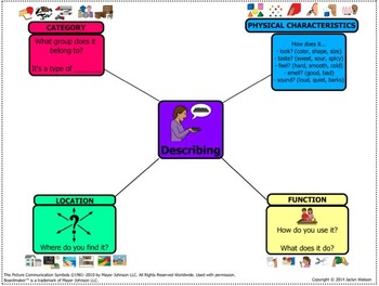 Let's Describe! Visuals & Exercises for Expressive Language