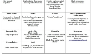 Let's Get Musical! Preschool Lesson Plan