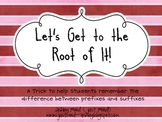 Let's Get to the Root of It! (Trick for remembering prefix