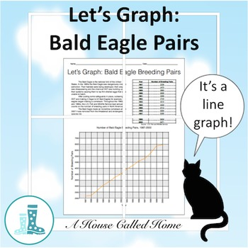 Let's Graph: Bald Eagle Pairs
