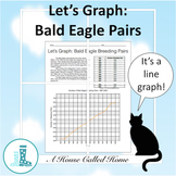 Let's Graph: Bald Eagle Pairs