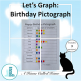 Let's Graph: Birthday Data Pictograph