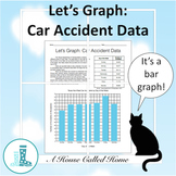 Let's Graph: Car Accident Data