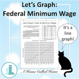 Let's Graph: Federal Minimum Wage