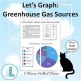 Let's Graph: Greenhouse Gas Sources