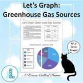 Let's Graph: Greenhouse Gas Sources