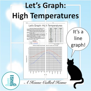 Let's Graph: High Temperatures
