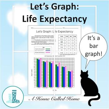 Let's Graph: Life Expectancy
