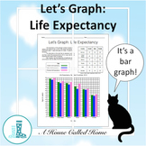 Let's Graph: Life Expectancy