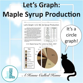 Let's Graph: Maple Syrup Production