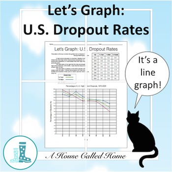 Let's Graph: U.S. Dropout Rates
