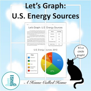 Let's Graph: U.S. Energy Sources
