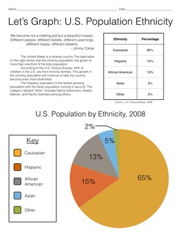 Let's Graph: U.S. Population Ethnicity