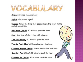 Let's Learn About Elapsed Time! (PowerPoint)
